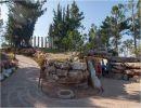 Jerusalen y el museo del holocausto