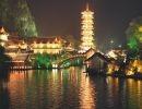 Viajando por la China 2